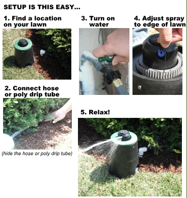 VariThrow Intelligent Sprinkler easy setup